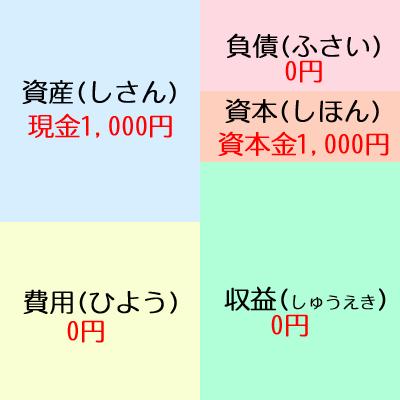 5box1
